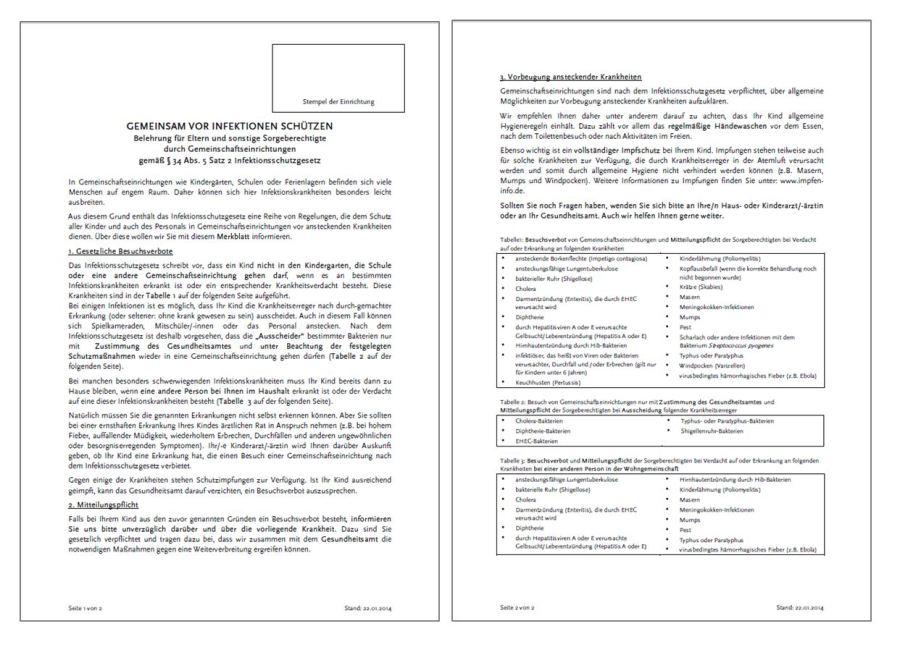 Hygieneplan Küche   Hermann Kohl Grund Und Mittelschule Hygieneplan